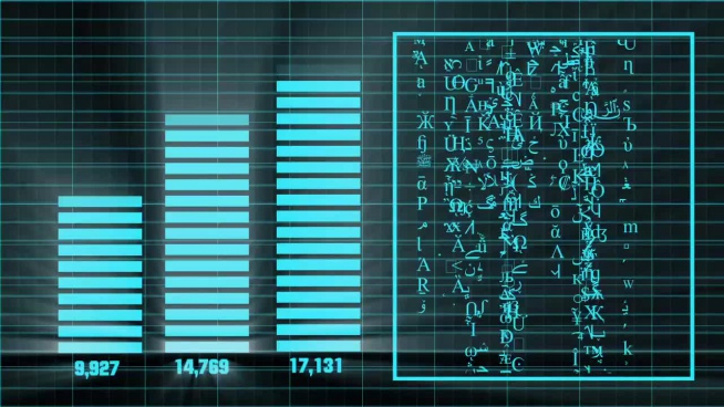 fast speed of digital computing code