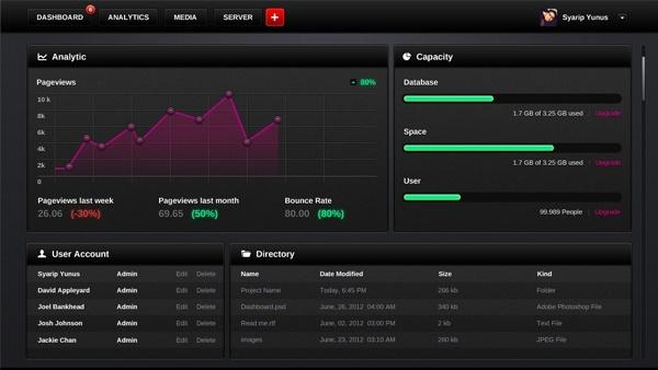 Black Dashboard Interface