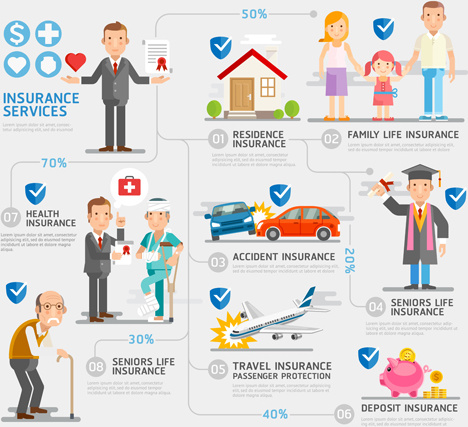 insurance infographic template  Creative insurance business infographic template vector Free vector ...