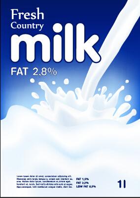 Creative milk advertising poster vectors Free vector in ...