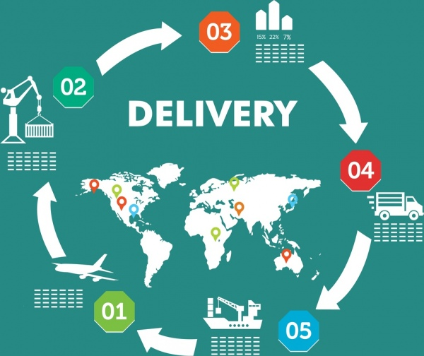delivery methods inforgraphic circle arrows map symbols ornament
