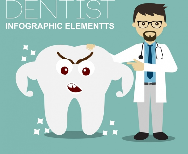 dentistry poster dentist stylized muscle tooth icon