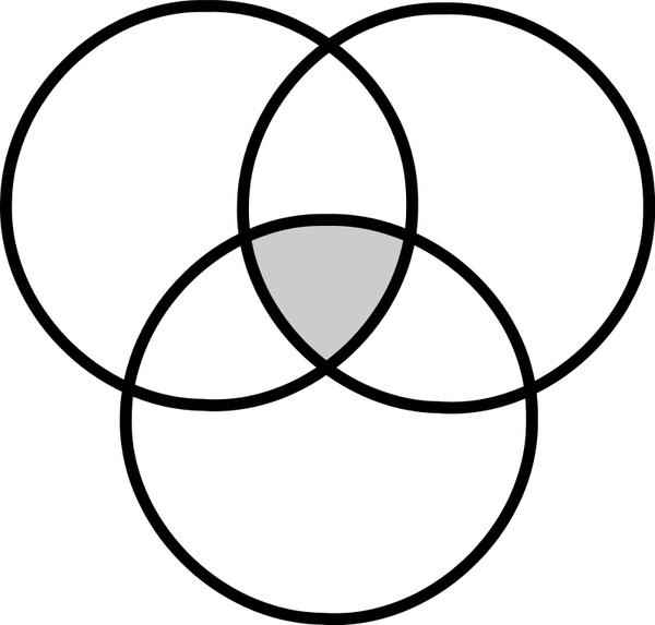 diagramme de venn    venn diagram free vector in open