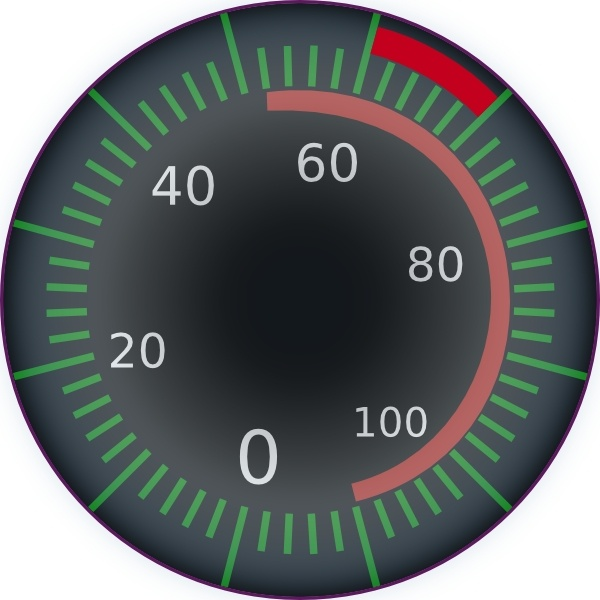 digital speedometer clip art free vector in open office drawing