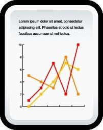Document Line Chart