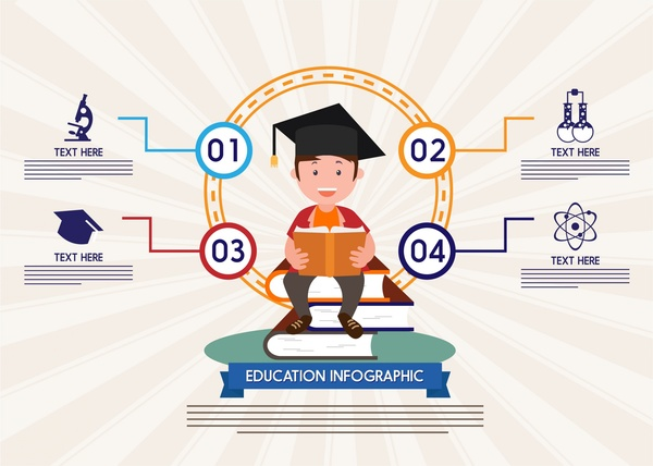 education infographic boy sitting on books stack design