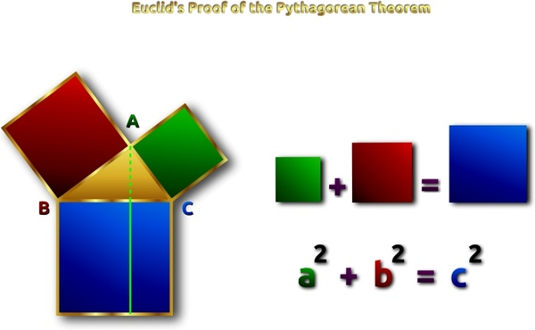 euclid u0026 39 s pythagorean theorem proof remix 2 free vector in