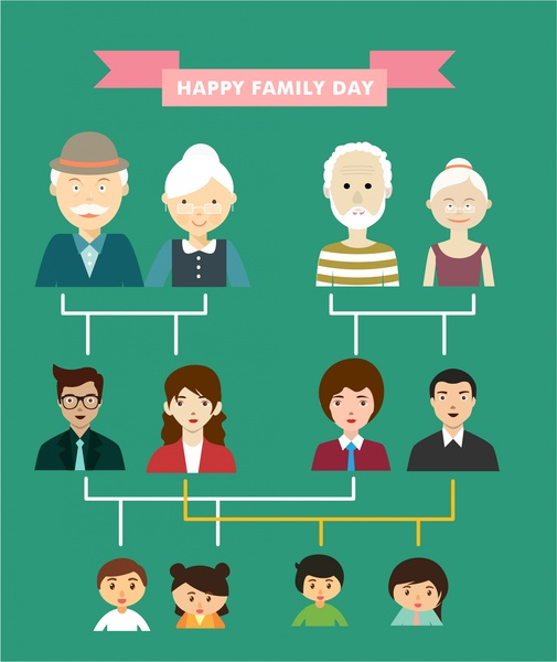 family day banner generations chart design