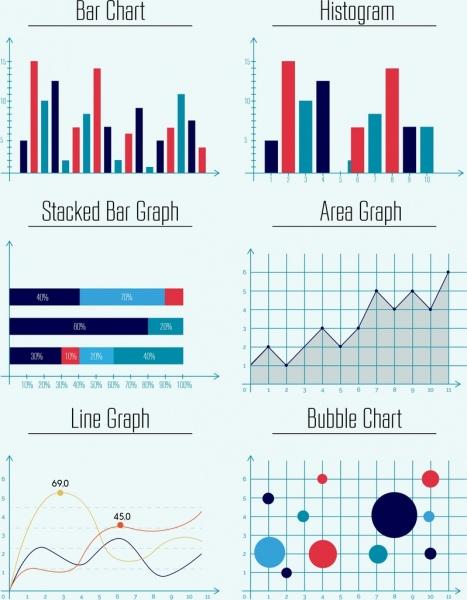 graph templates collection bar area line bubble design