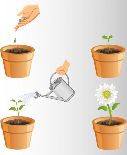 Flower Garden Free Vector Download 10 710 Free Vector