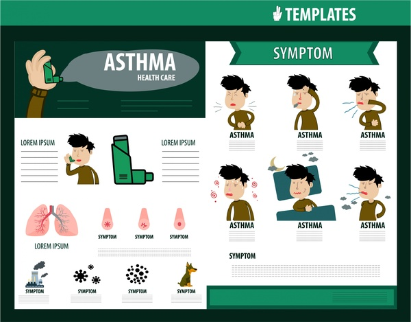 healthcare brochure design with asthma symptom infographic free