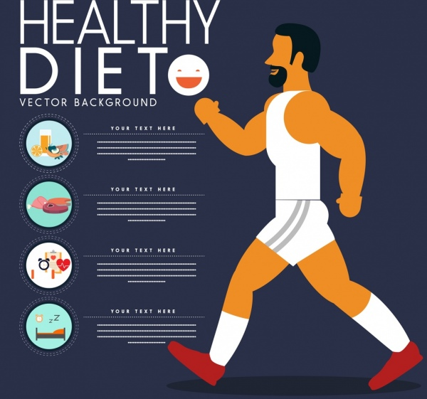 healthy diet banner fitness man instruction icons