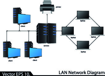 Lan network diagram vector illustration free vector in encapsulated lan network diagram vector illustration free vector 36709kb ccuart Gallery