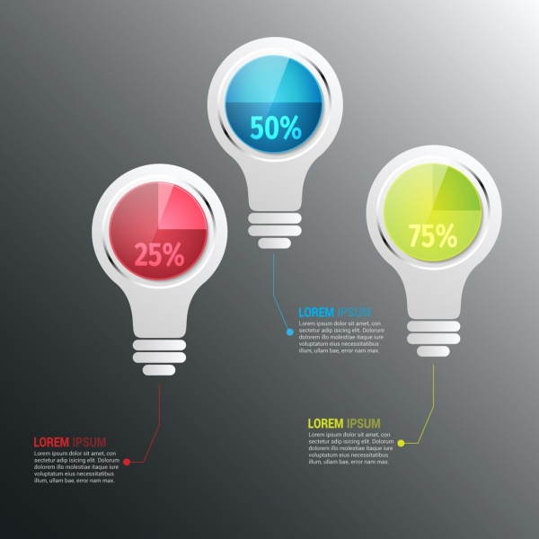 light bulb style infographic design percent chart style