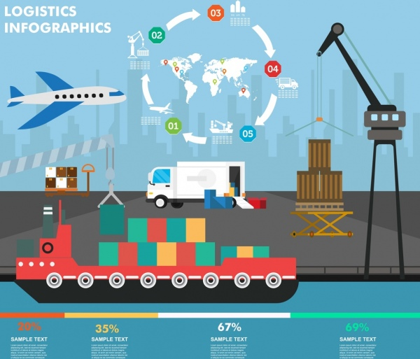 logistic infographic design elements ship truck airplane icons