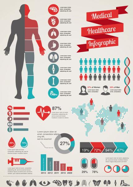 medical inforgraphics vector graphics