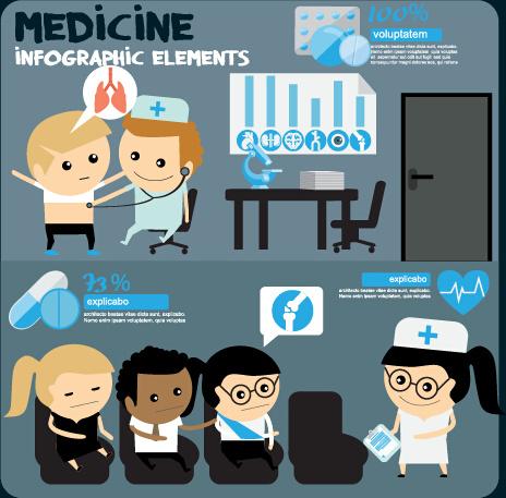 modern medicine infographic vectors