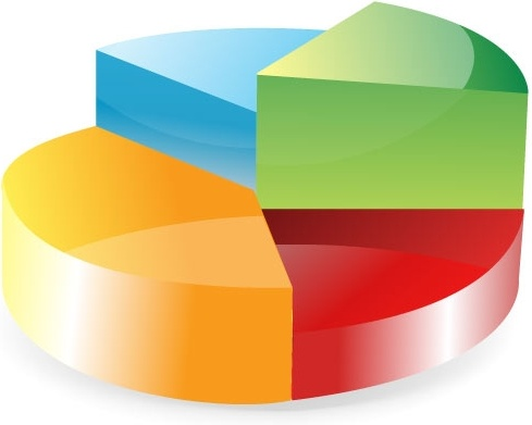 pie chart sketch 3d colorful design