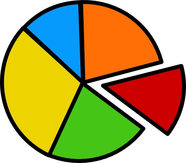Image result for pie chart clip