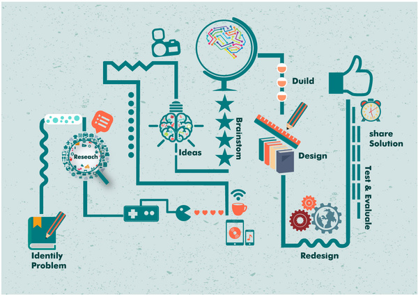 products improvement process with infographic illustration