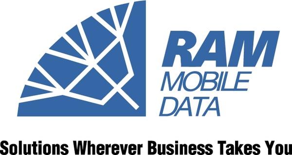 Ram mobile data Free vector in Encapsulated PostScript eps ( .eps ...