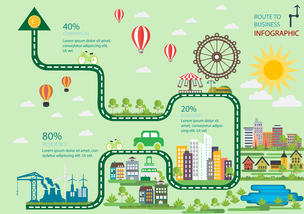 route to business infographic with cityscape illustration