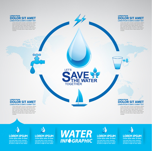 Save Water Infographics Template Vector Free Vector In Encapsulated