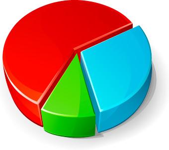 ebook Knappe Kapazitäten in der Losgrößenplanung