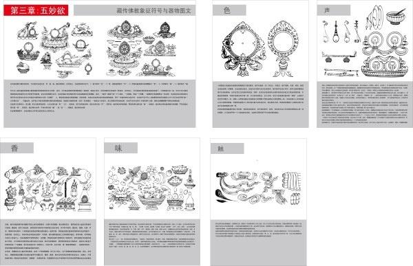 Tibetan Buddhist Symbols And Artifacts Diagram Of The Three Five