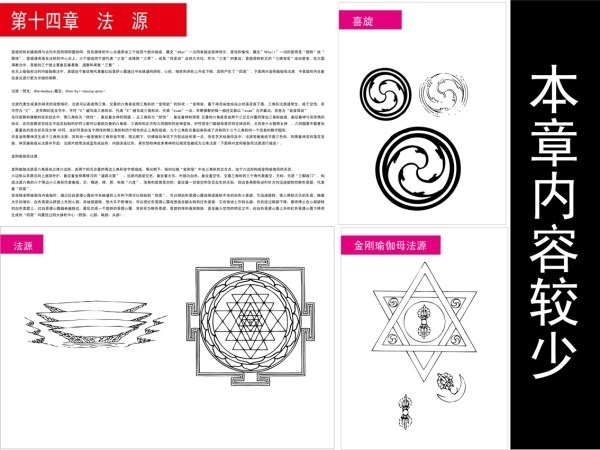 tibetan buddhist symbols and objects figure of fourteen source of law vector