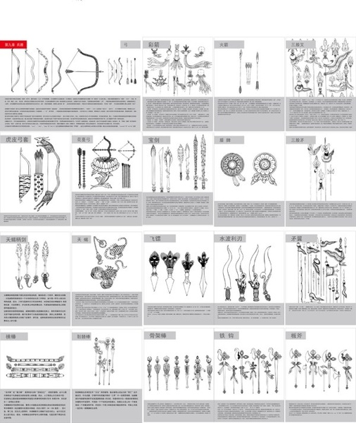Tibetan buddhist symbols and objects map of the nine weapons