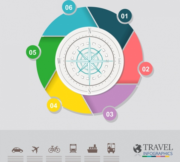 travel infographic template compass icon colorful sections decor