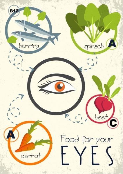 vitamin advertising eye fish vegetable icons colored flat