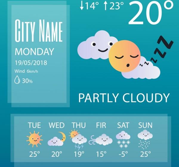 weather forecast background cute stylized icons decor