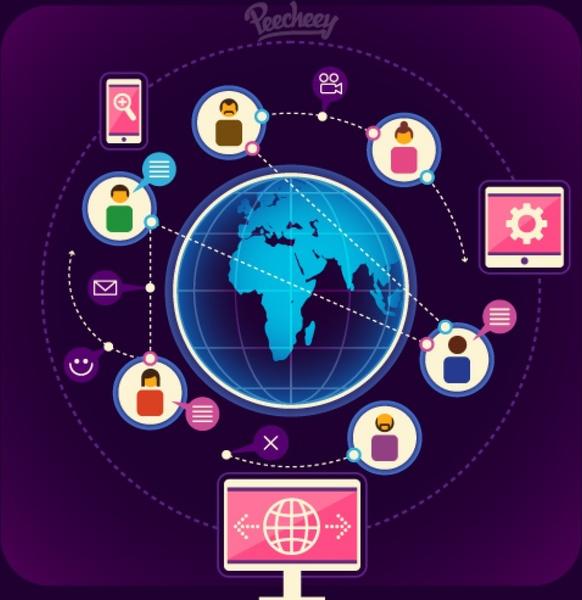 world wide communication