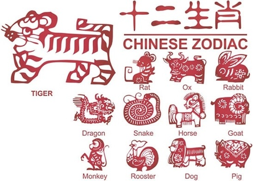 oriental zodiac icons retro flat handdrawn sketch