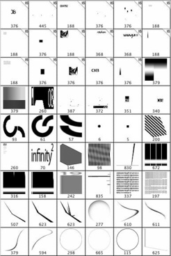 Abstract Technical brushes