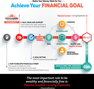 achieve your financial goal vector