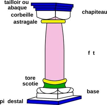 Architecture Column clip art