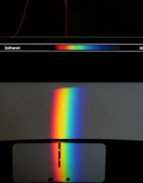 attempt optics spectrum