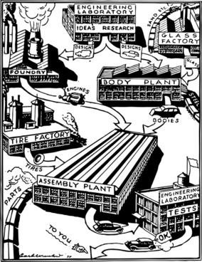 Automobile Factory clip art