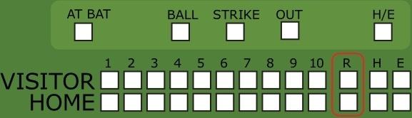 Baseball Scoreboard clip art