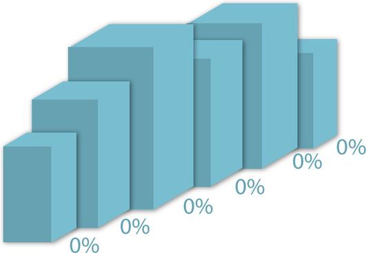 basic 3d graph