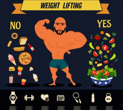 body building concept banner muscular food contrasted design