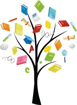 Book Knowledge tree