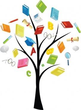 Book Knowledge tree