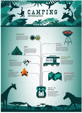 camping vector infographic design with wild style background