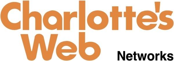 charlottes web networks