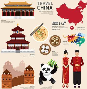 chinese travel cultural elements vector