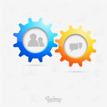 coogwheel comunication